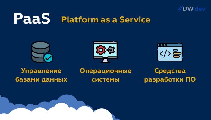 Что такое PaaS в инфраструктуре SaaS - Цифровой Волк