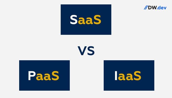 Отличия между SaaS, PaaS и IaaS - Цифровой Волк